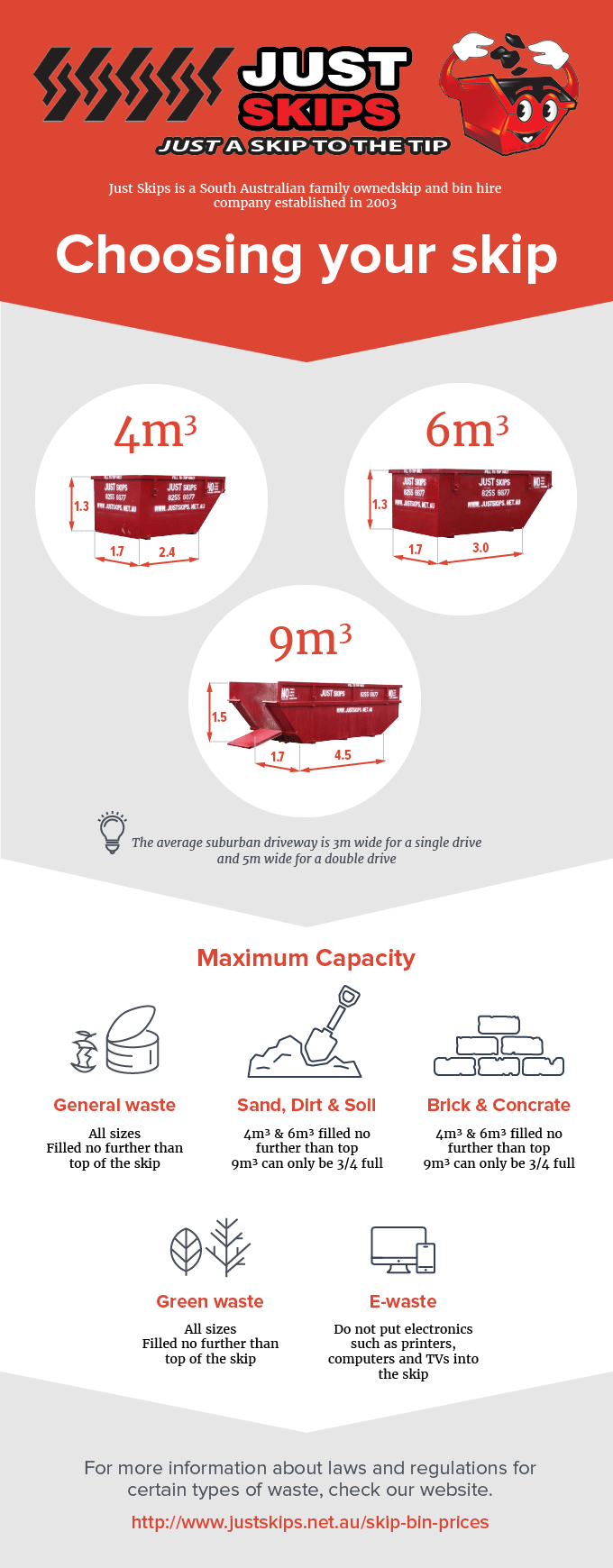 Bin Sizes Infographic